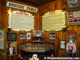 Display about Suicide Table.